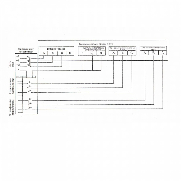 Схема подключения стойки с КТВ