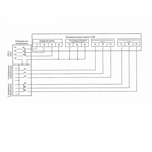 Схема подключения стойки с байпасом и КТВ